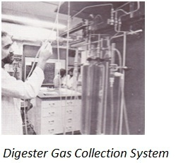 Digester Gas Collector
