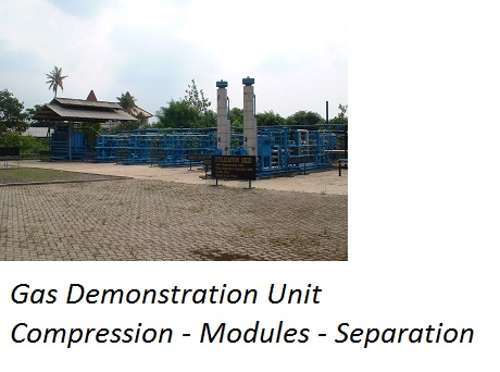 GDU Compressor Modules Separator Overview